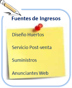 Fuentes de Ingresos